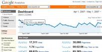 Analytics Tracking